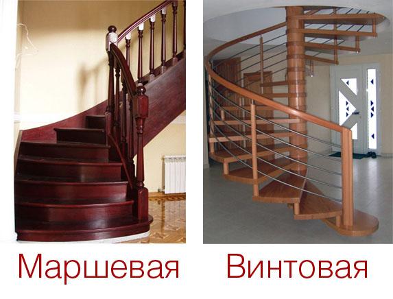 Сделать маршевую лестницу своими руками